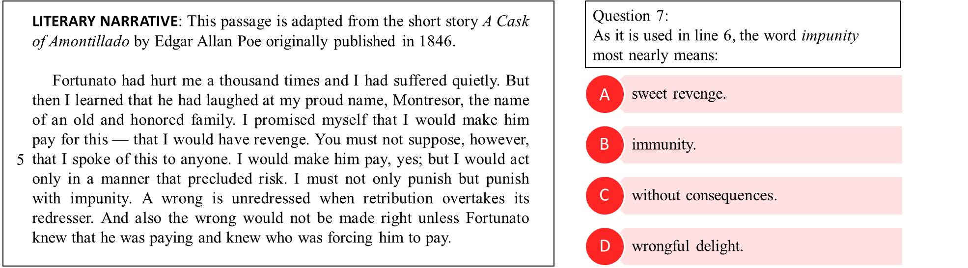 Example of ACT Reading Question