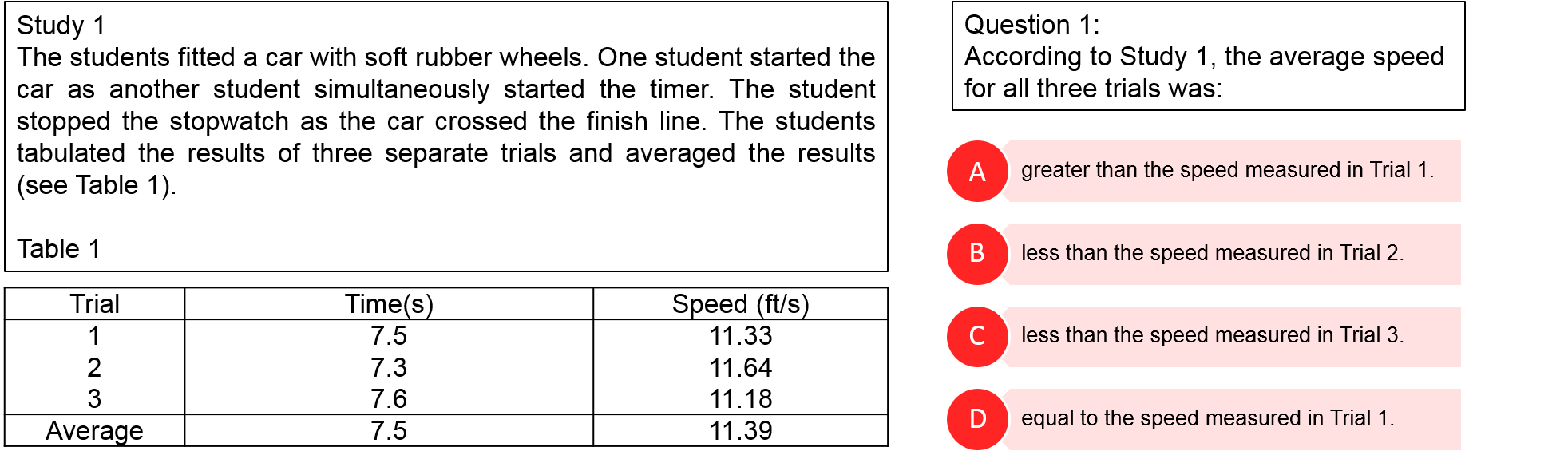 Example of ACT Science Question
